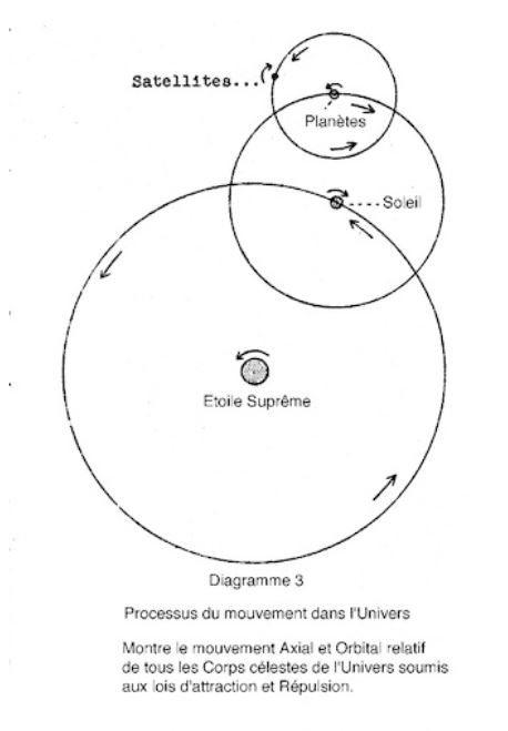 Diagrame 4